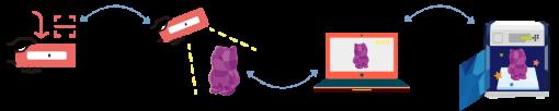 xyzprinting 3d-scanner infografic