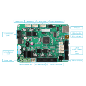 Creality 3D CR10S Pro Main board